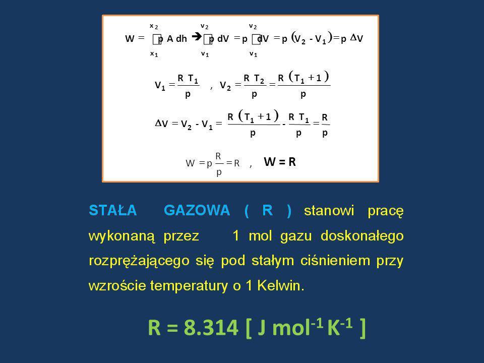 R = 8.314 [ J mol-1 K-1 ] ò ( ) ( ) ( ) W = R V p - dV dh A W D =  p